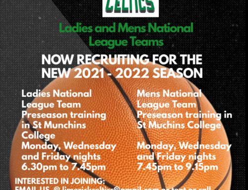 National League Player Recruitment 2021-22 Season